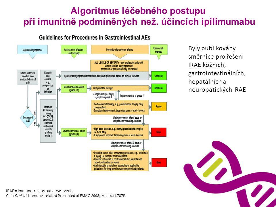 Algoritmus léčebného postupu