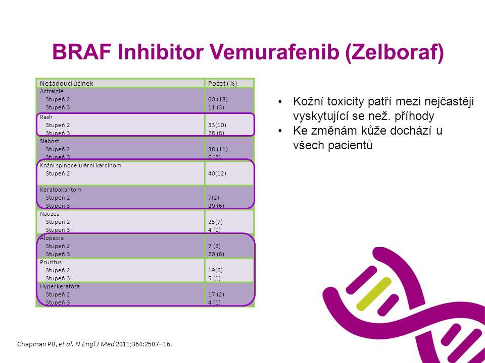 BRAF Inhibitor Vemurafenib (Zelboraf)