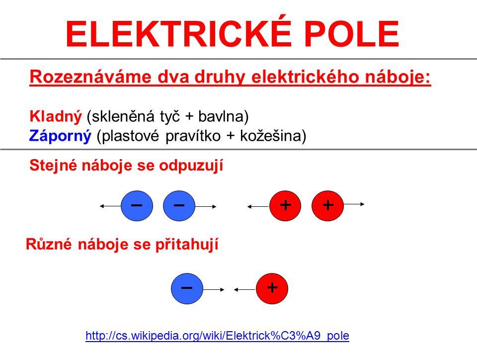 ELEKTRICKÉ POLE Rozeznáváme dva druhy elektrického náboje: