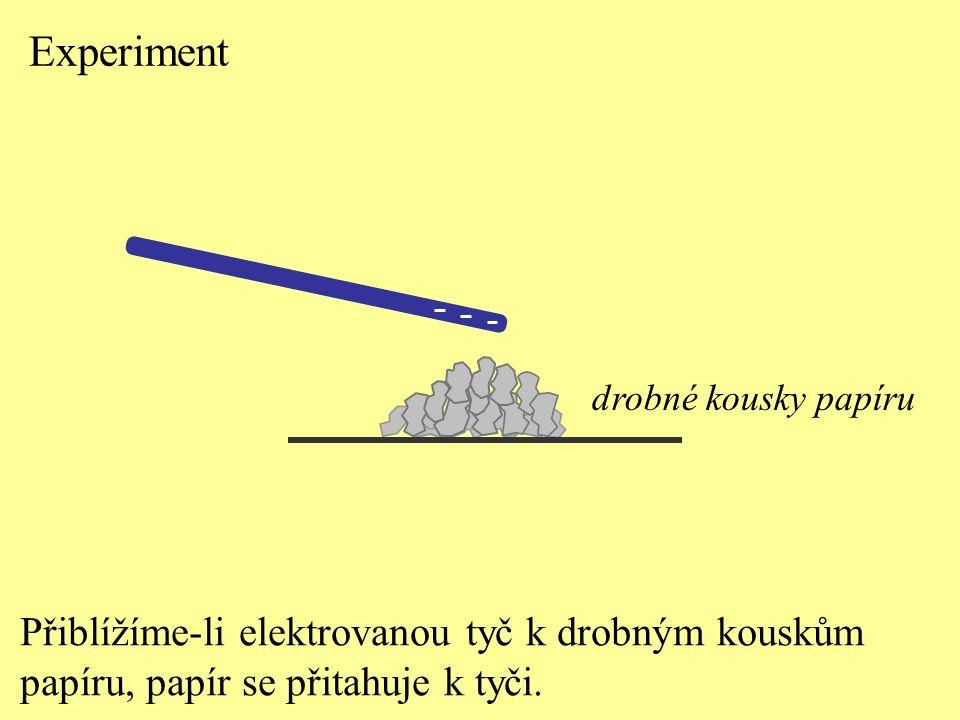 Experiment Přiblížíme-li elektrovanou tyč k drobným kouskům