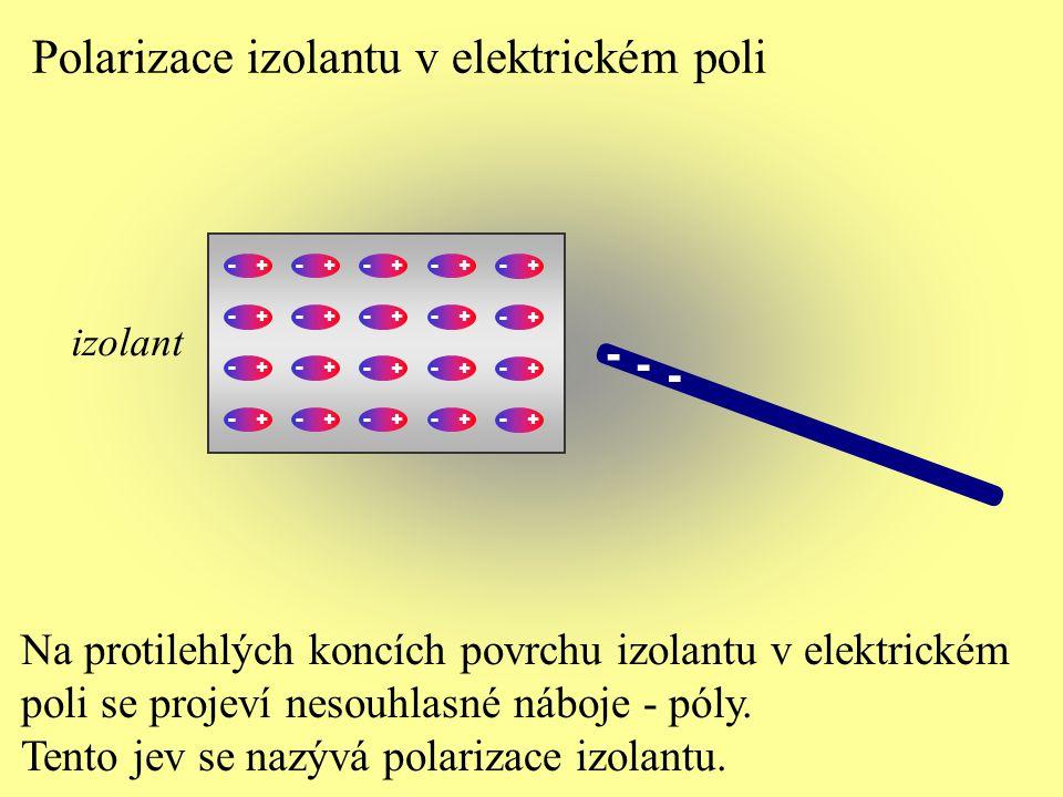 Polarizace izolantu v elektrickém poli