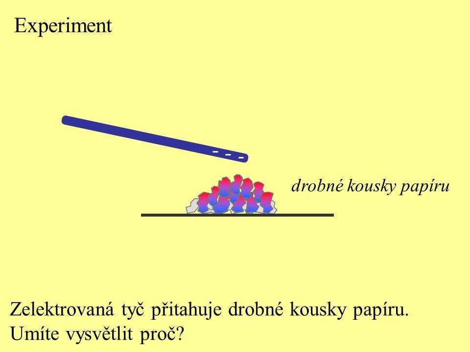 Experiment Zelektrovaná tyč přitahuje drobné kousky papíru.