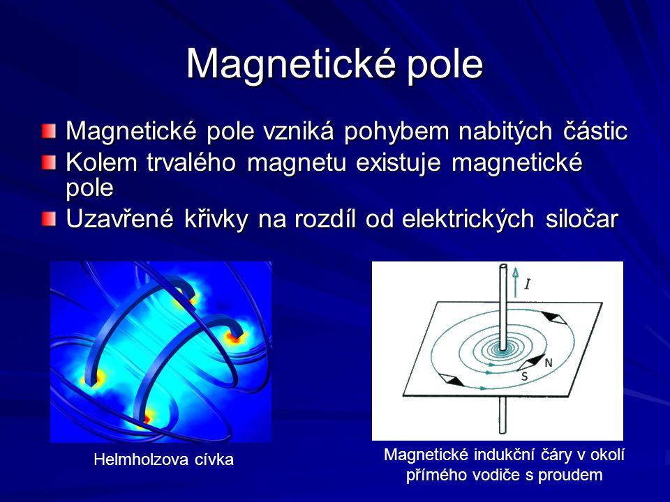 Magnetické indukční čáry v okolí přímého vodiče s proudem