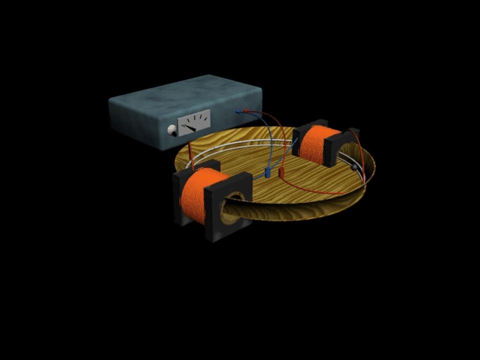 Urychlovač koule Model pokusu