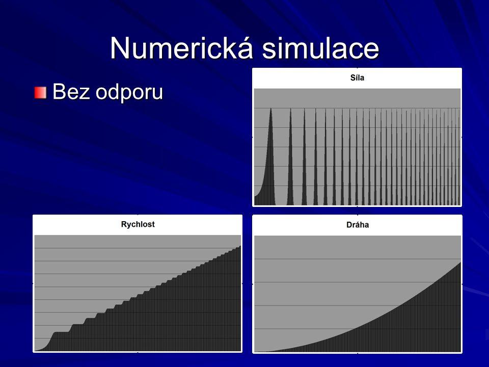 Numerická simulace Bez odporu