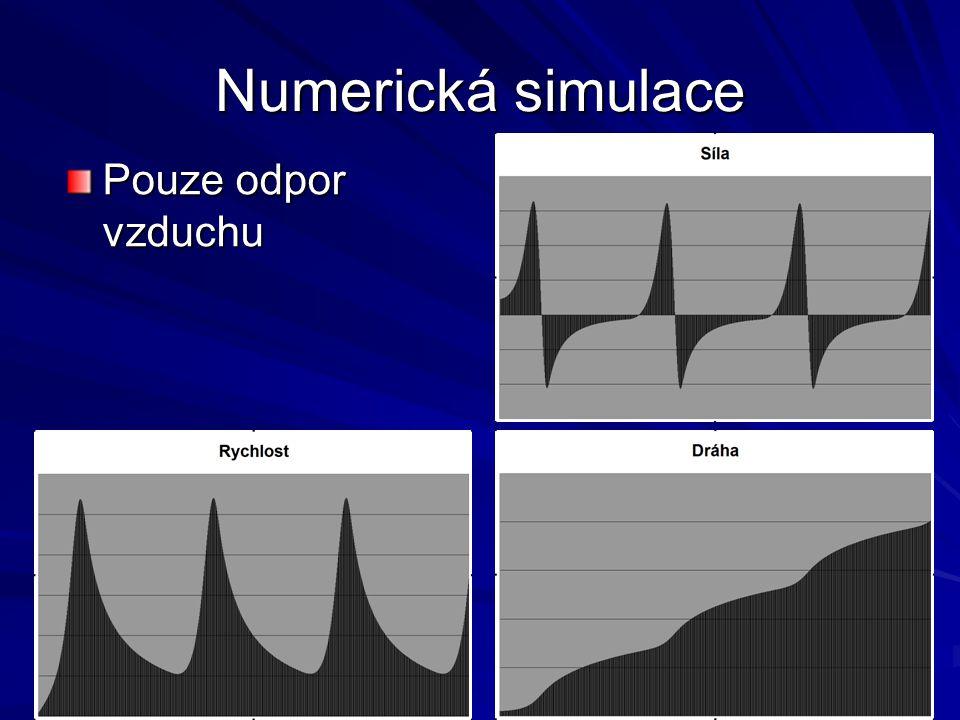 Numerická simulace Pouze odpor vzduchu