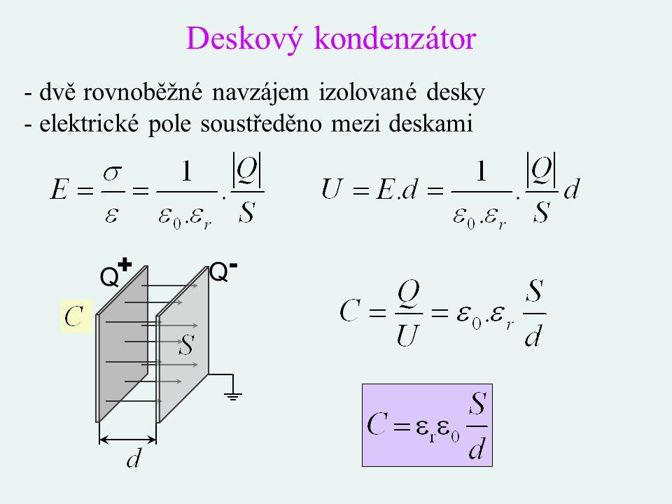 Deskový kondenzátor dvě rovnoběžné navzájem izolované desky