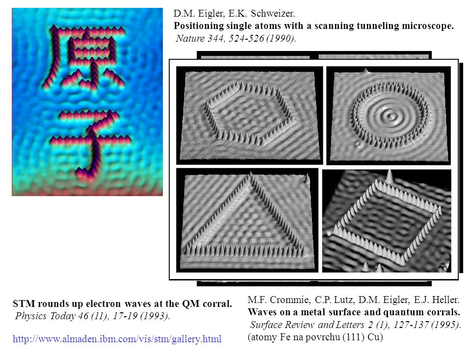 D.M. Eigler, E.K. Schweizer. Positioning single atoms with a scanning tunneling microscope. Nature 344, 524-526 (1990).