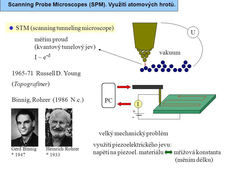  STM (scanning tunneling microscope) U měřím proud