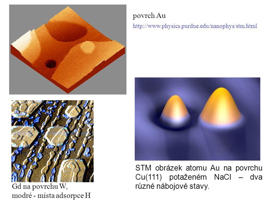 modré - místa adsorpce H