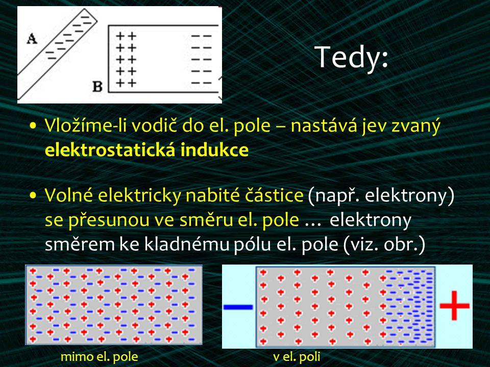 Tedy: Vložíme-li vodič do el. pole – nastává jev zvaný elektrostatická indukce.