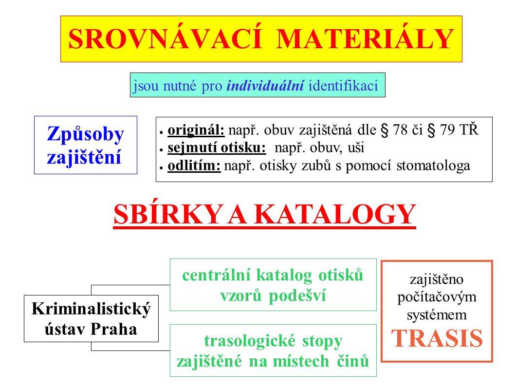 SROVNÁVACÍ MATERIÁLY SBÍRKY A KATALOGY