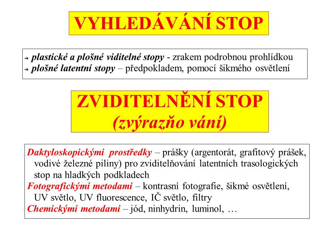 VYHLEDÁVÁNÍ STOP ZVIDITELNĚNÍ STOP (zvýrazňo vání)
