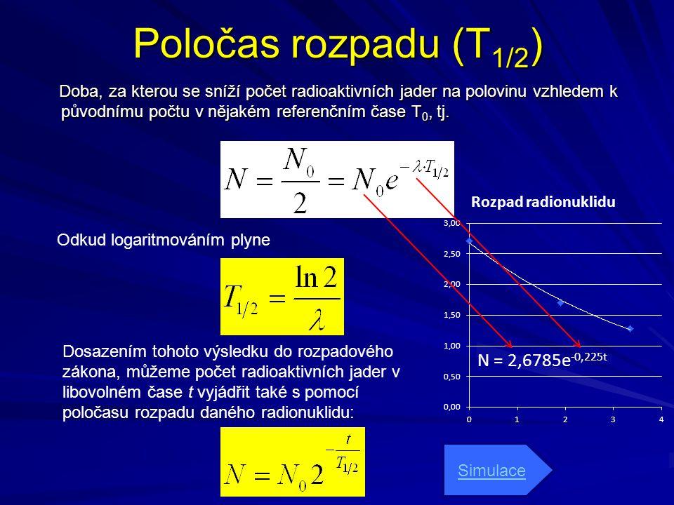 Poločas rozpadu (T1/2) Doba, za kterou se sníží počet radioaktivních jader na polovinu vzhledem k původnímu počtu v nějakém referenčním čase T0, tj.