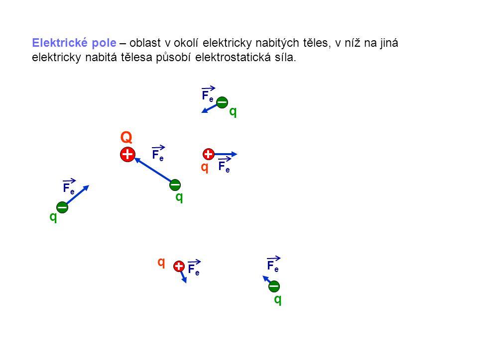 Elektrické pole – oblast v okolí elektricky nabitých těles, v níž na jiná elektricky nabitá tělesa působí elektrostatická síla.