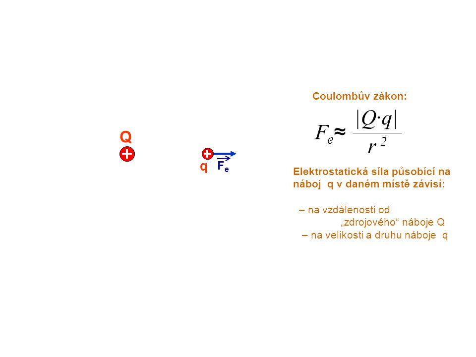 |Q·q| Fe≈ r 2 Q q Fe Coulombův zákon: