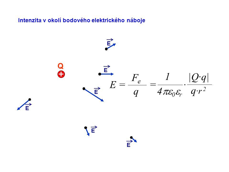 q E = Fe = 1 |Q·q| 4pe0er q·r 2 · Q