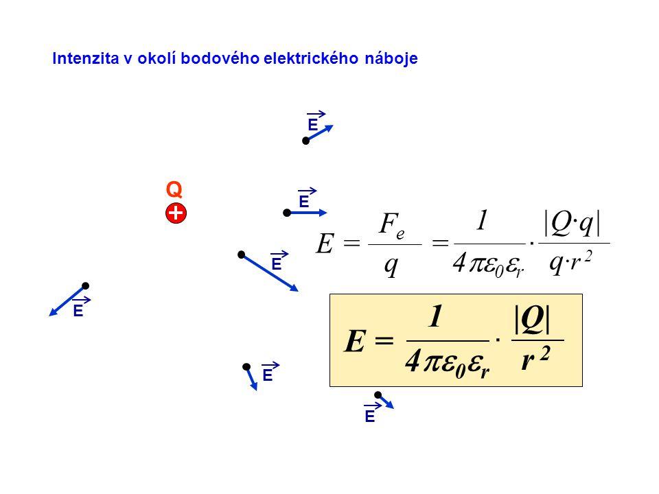 r 2 4pe0er E = 1 |Q| q E = Fe = 1 4pe0er |Q·q| q·r 2 · · Q