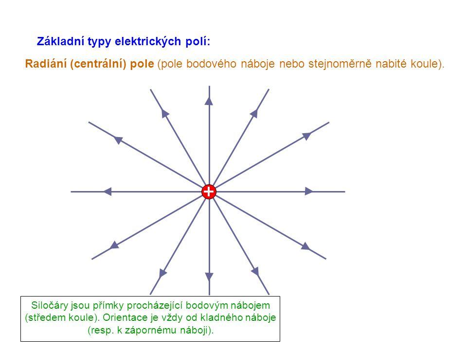 Základní typy elektrických polí: