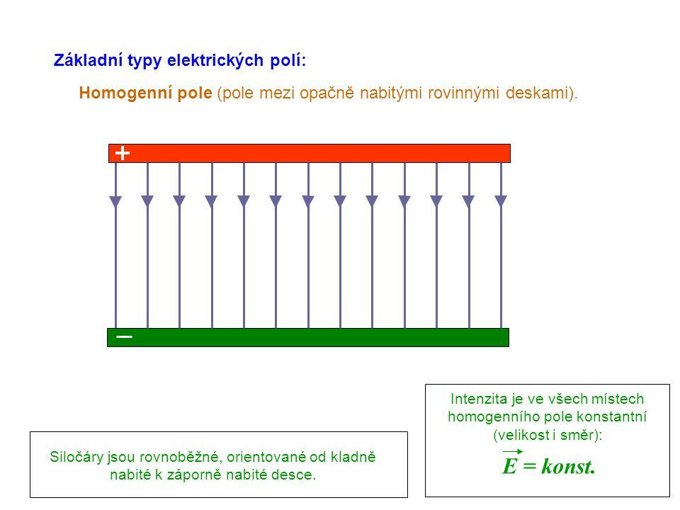 E = konst. Základní typy elektrických polí: