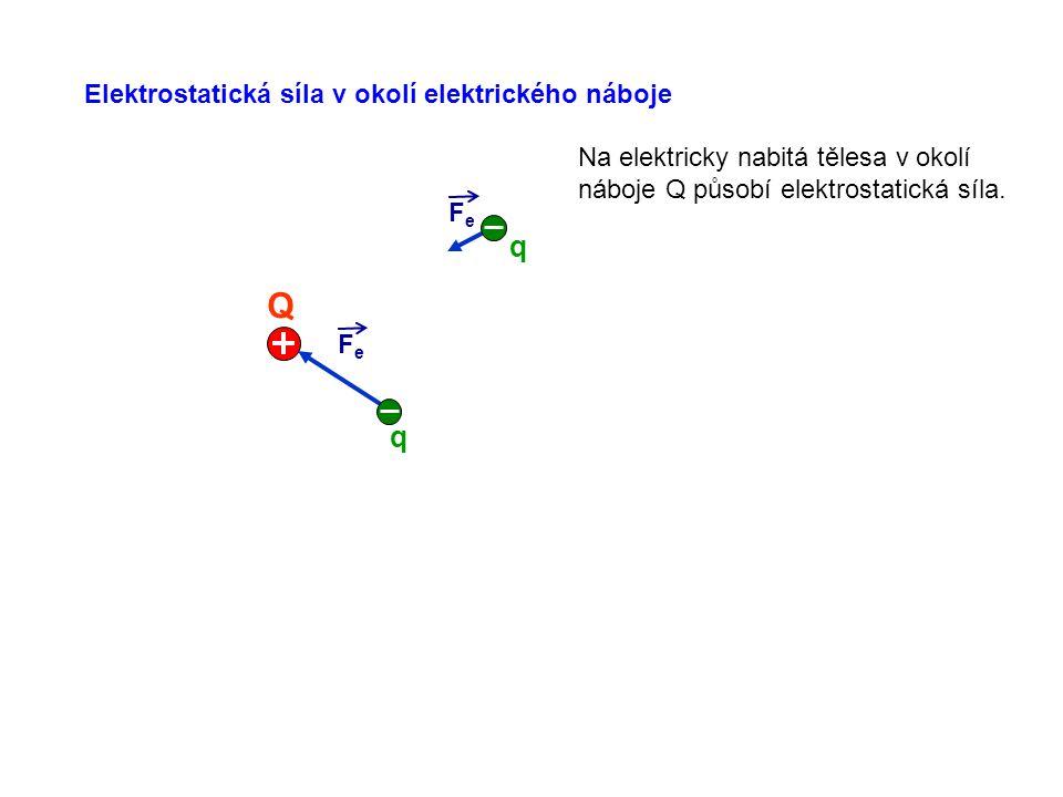 Q q q Elektrostatická síla v okolí elektrického náboje