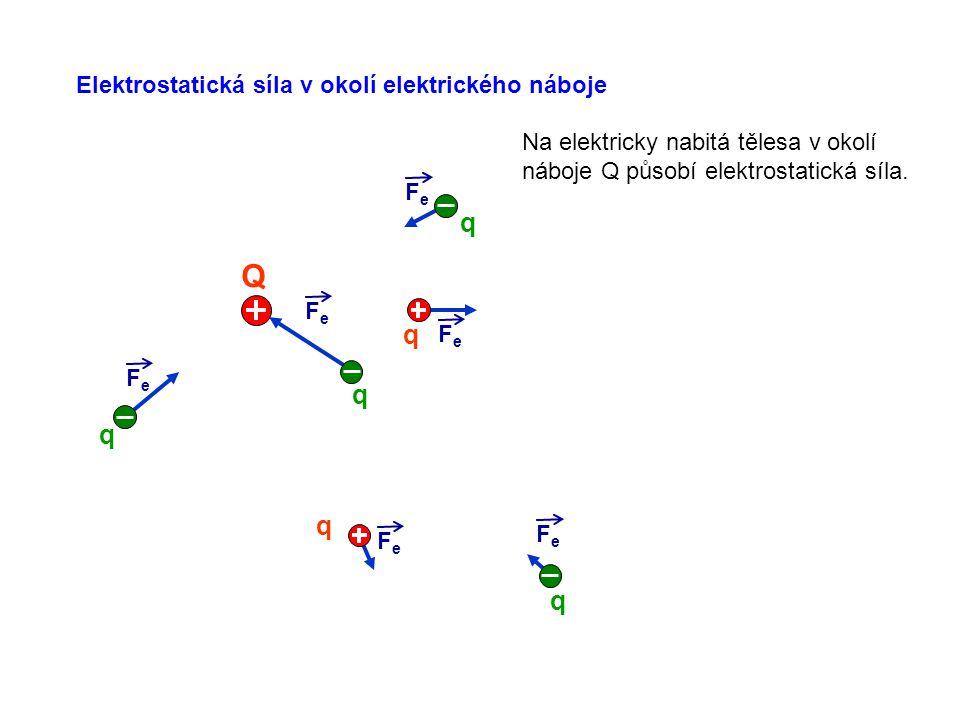 Q q q q q q q Elektrostatická síla v okolí elektrického náboje