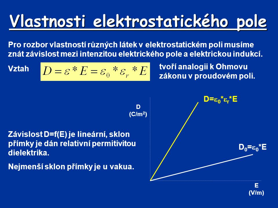 Vlastnosti elektrostatického pole