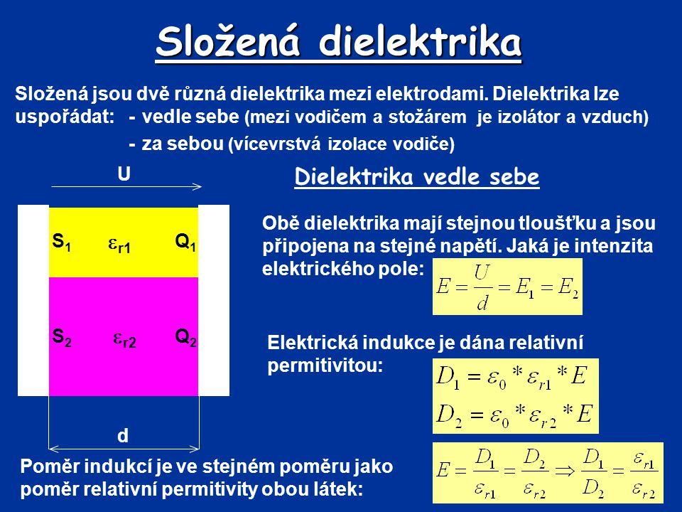 Složená dielektrika Dielektrika vedle sebe r1 r2