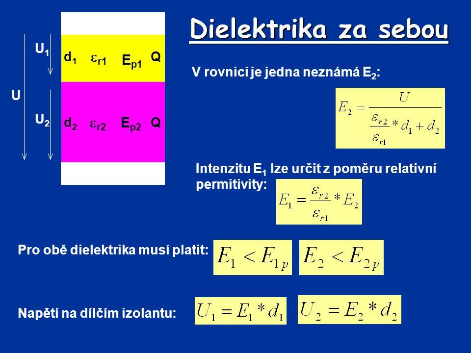 Dielektrika za sebou r1 Ep1 r2 Ep2 d1 Q U d2 U2 U1