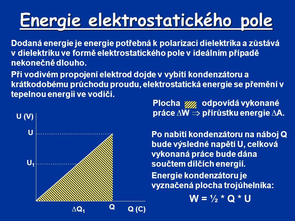 Energie elektrostatického pole