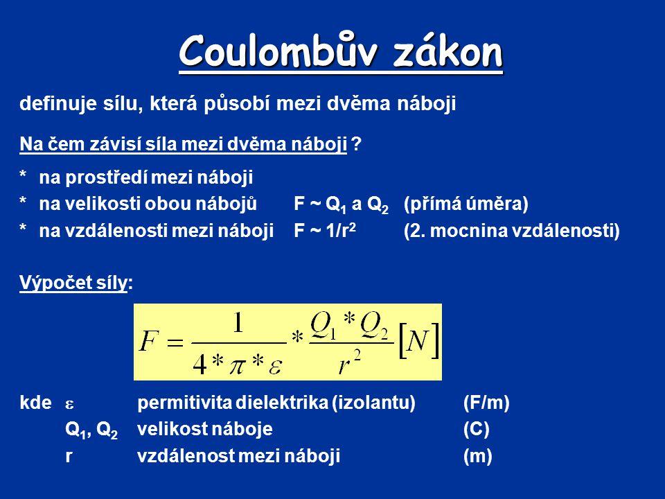 Coulombův zákon definuje sílu, která působí mezi dvěma náboji