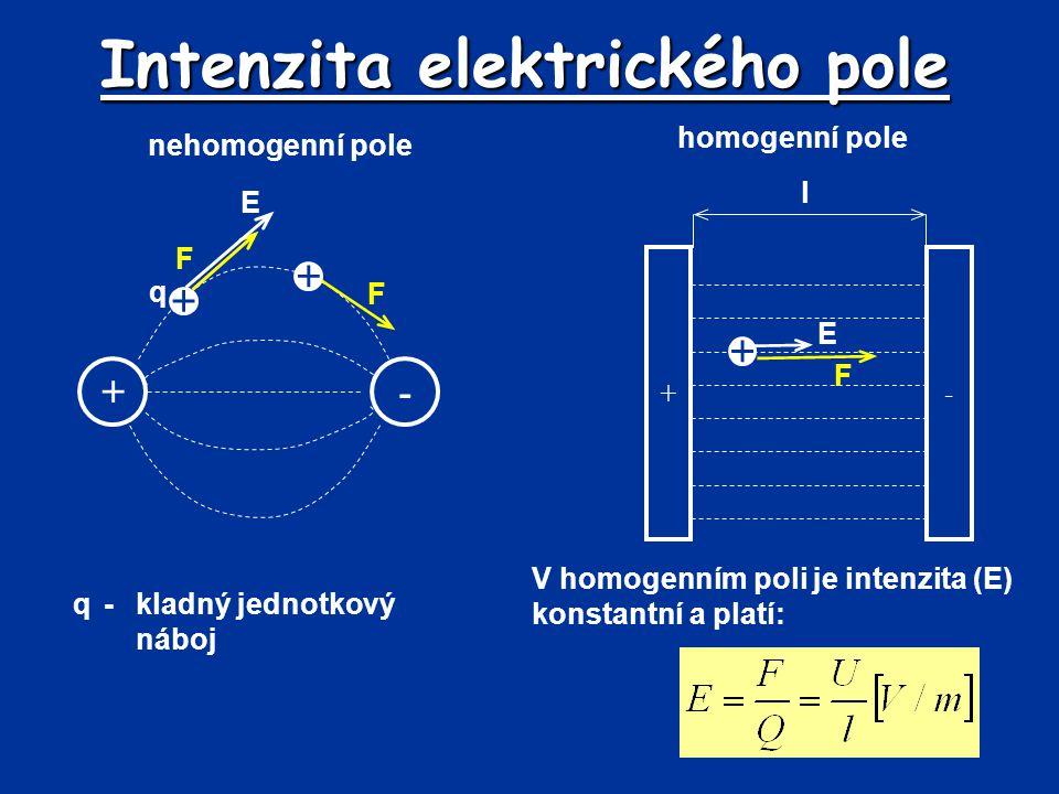Intenzita elektrického pole