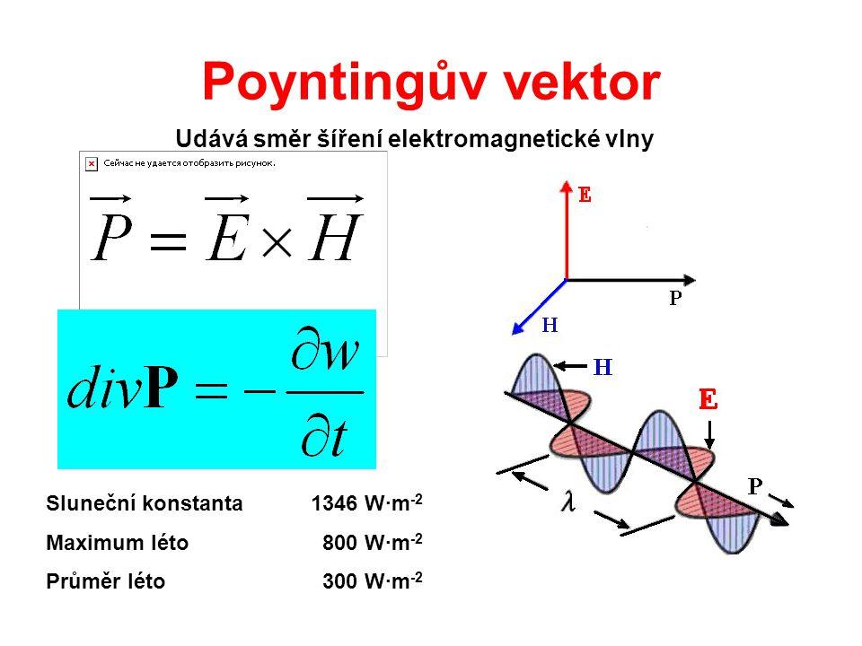 Udává směr šíření elektromagnetické vlny