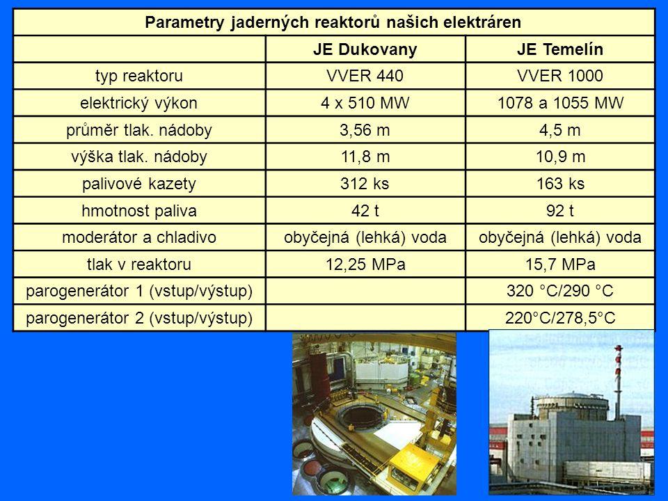Parametry jaderných reaktorů našich elektráren