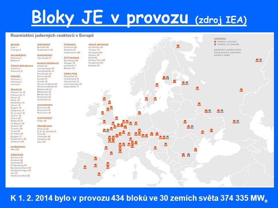 Bloky JE v provozu (zdroj IEA)
