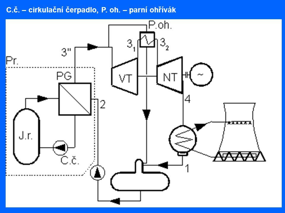 C.č. – cirkulační čerpadlo, P. oh. – parní ohřívák