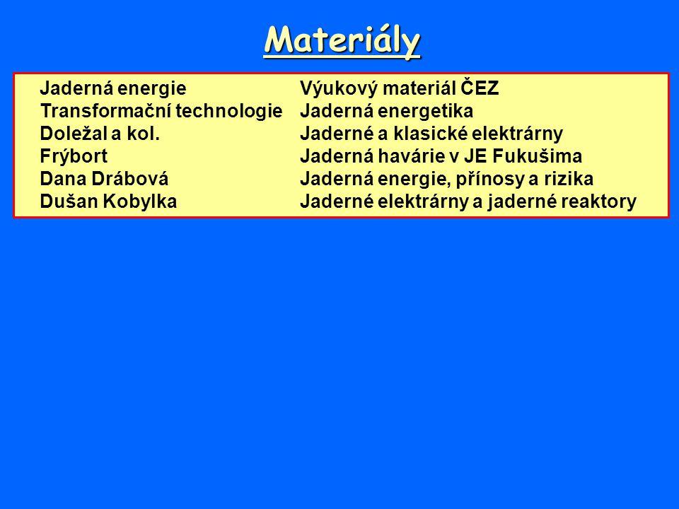 Materiály Jaderná energie Výukový materiál ČEZ