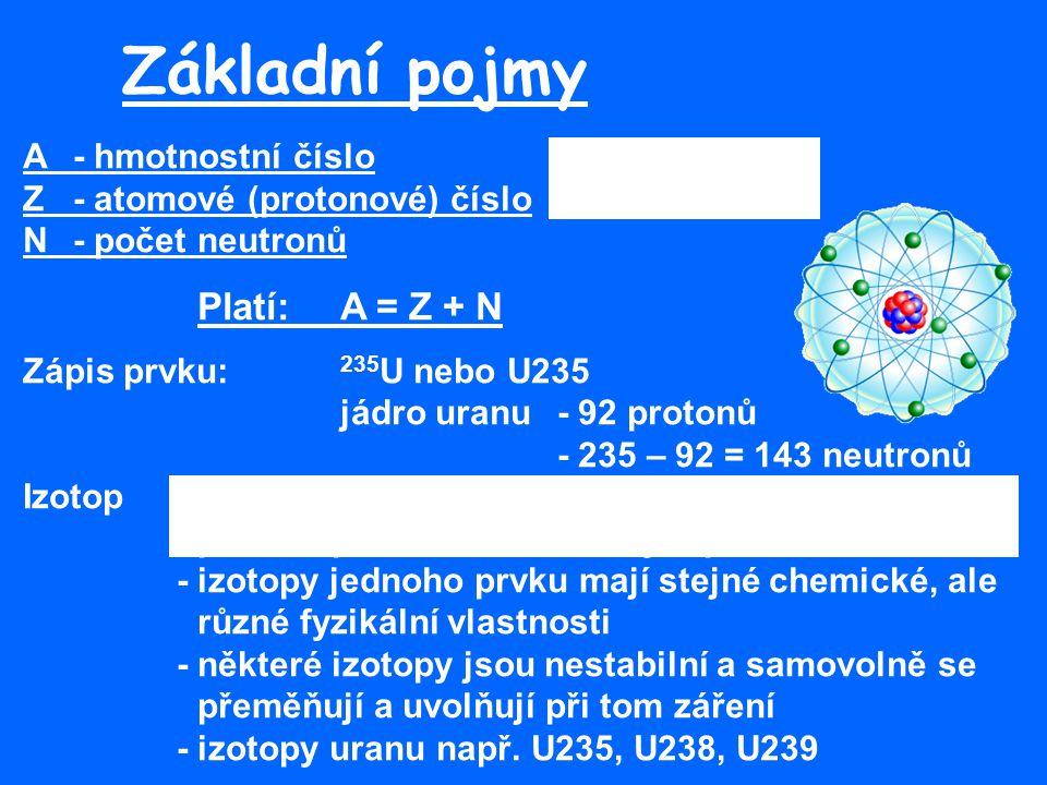 Základní pojmy A - hmotnostní číslo počet nukleonů