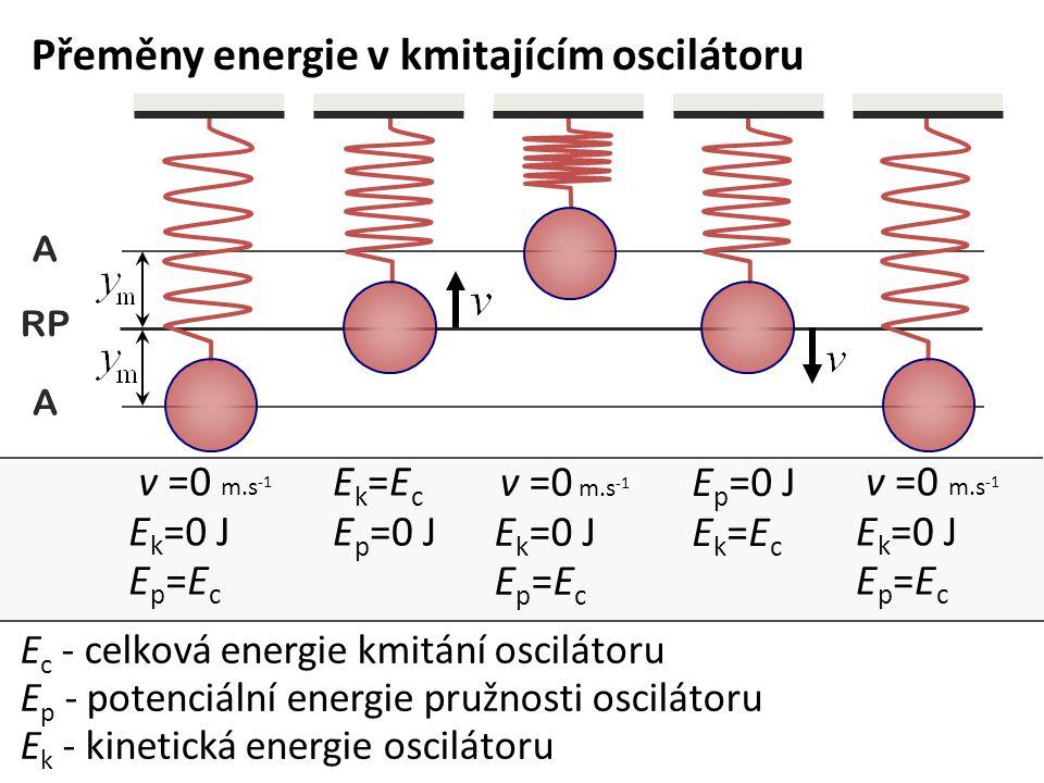 Přeměny energie v kmitajícím oscilátoru