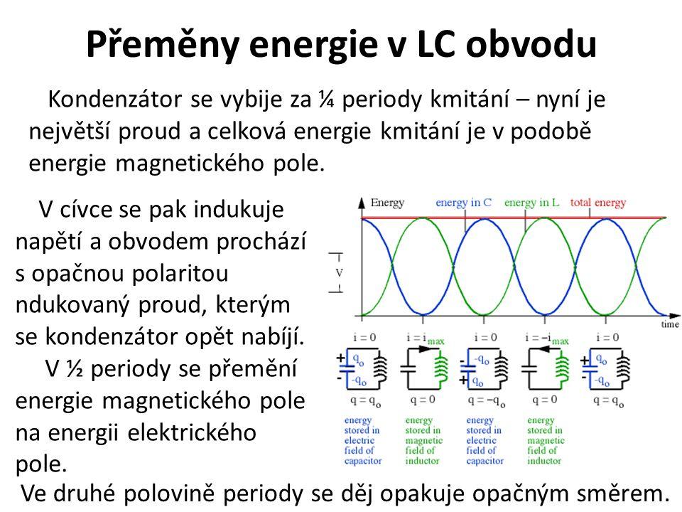 Přeměny energie v LC obvodu