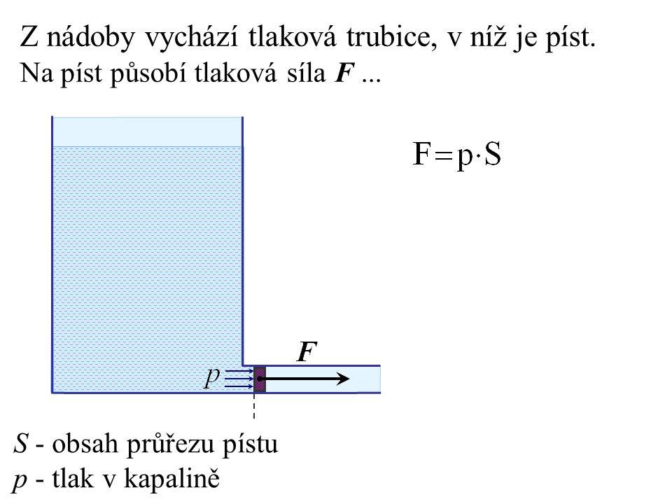 Z nádoby vychází tlaková trubice, v níž je píst.