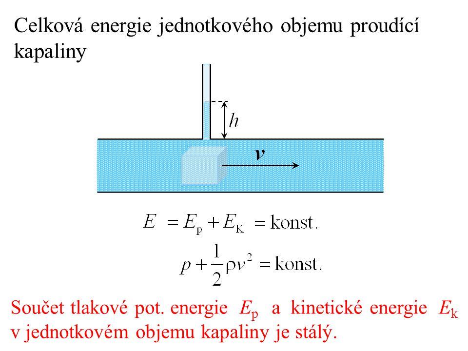 Celková energie jednotkového objemu proudící kapaliny
