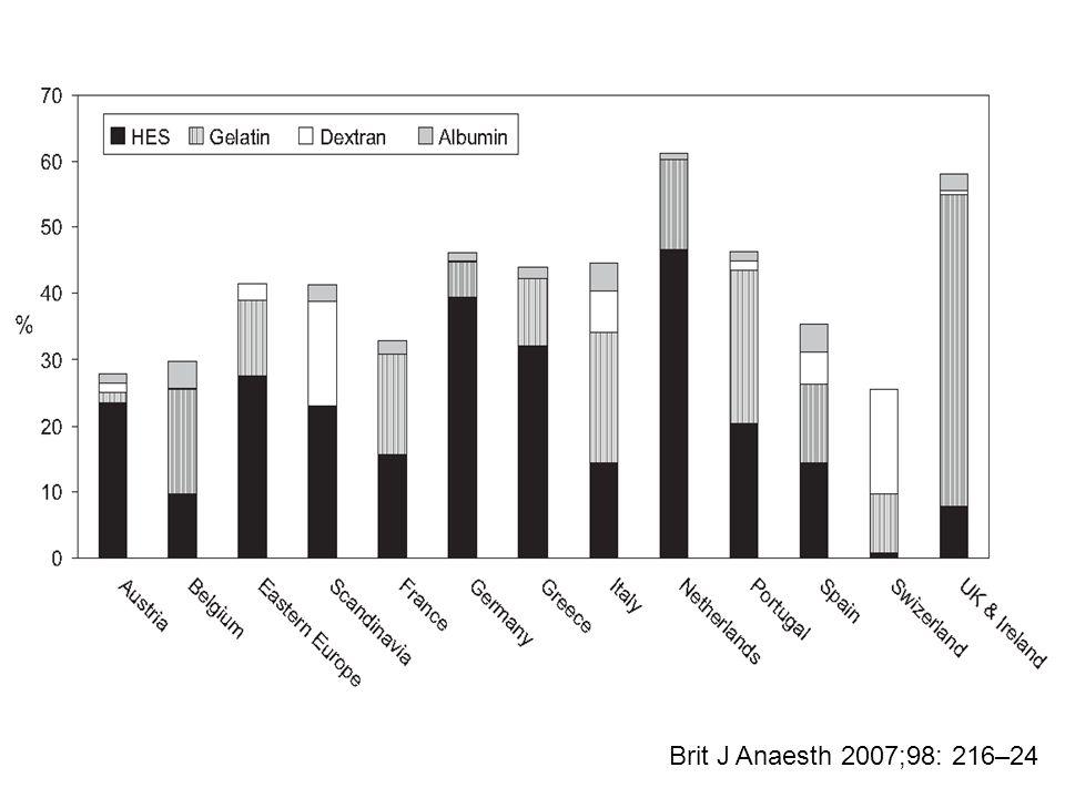 Brit J Anaesth 2007;98: 216–24