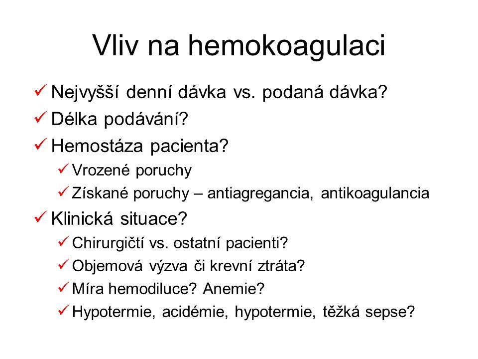 Vliv na hemokoagulaci Nejvyšší denní dávka vs. podaná dávka