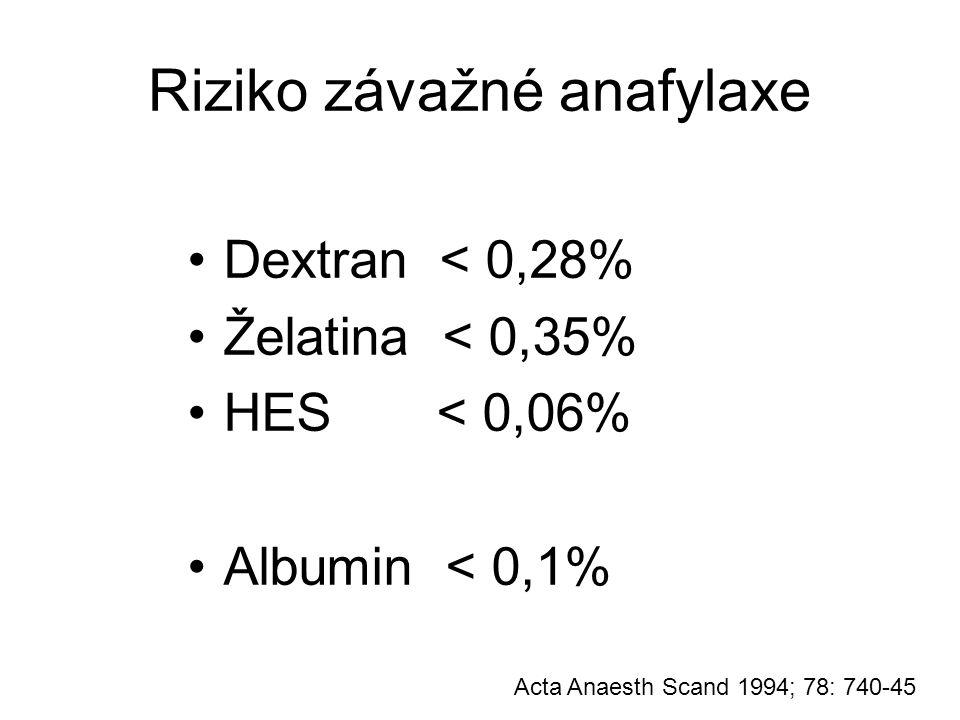 Riziko závažné anafylaxe