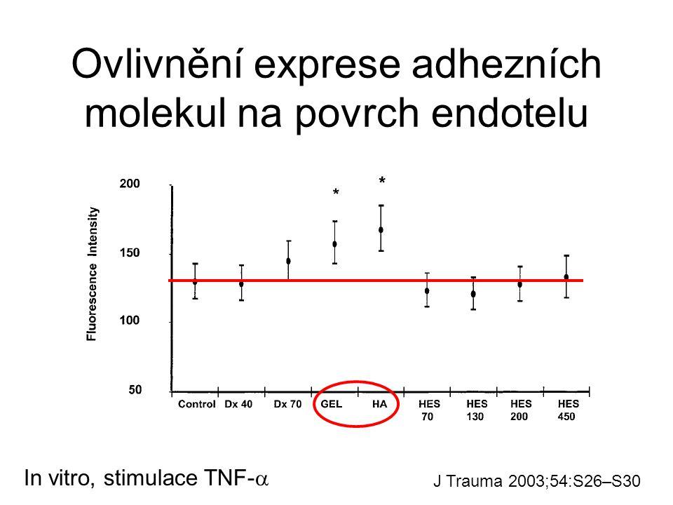 Ovlivnění exprese adhezních molekul na povrch endotelu
