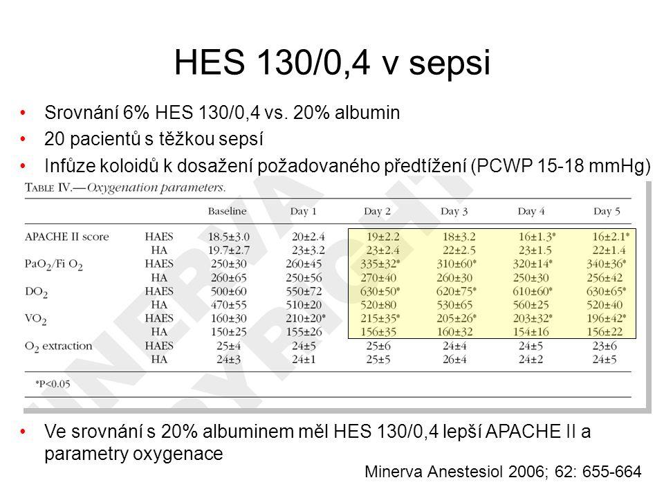 HES 130/0,4 v sepsi Srovnání 6% HES 130/0,4 vs. 20% albumin