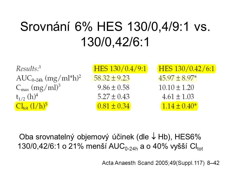 Srovnání 6% HES 130/0,4/9:1 vs. 130/0,42/6:1