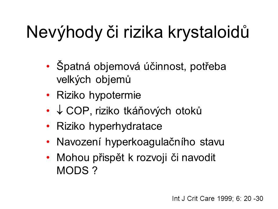 Nevýhody či rizika krystaloidů