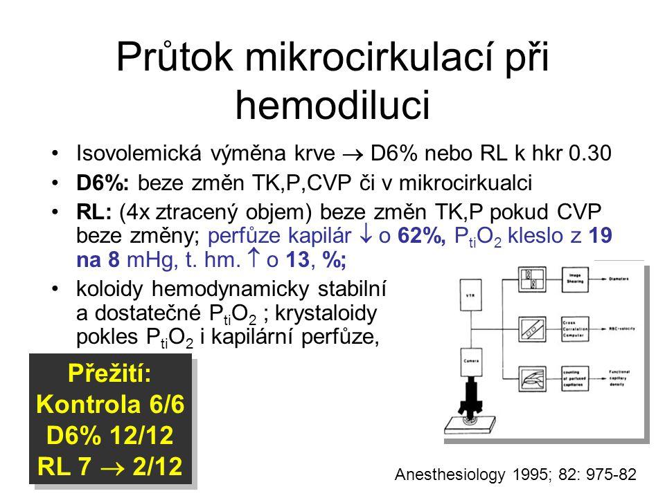 Průtok mikrocirkulací při hemodiluci